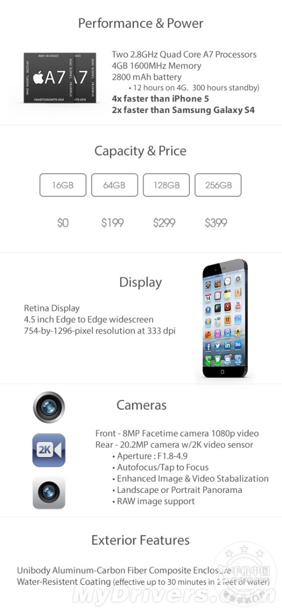 iPhone 6概念设计图再曝光 采用无边框设计第3张图