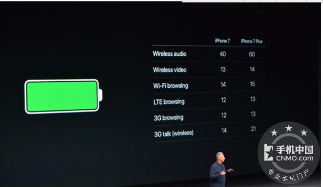 【图片12】苹果发布会都说了点啥?一分钟读懂发布会内容!苹果秋季发布会内容汇总